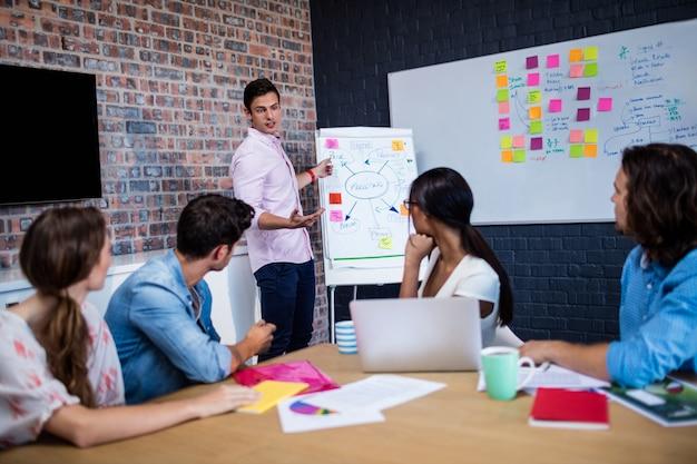 Manager die een vergadering leidt met een groep creatieve ontwerpers