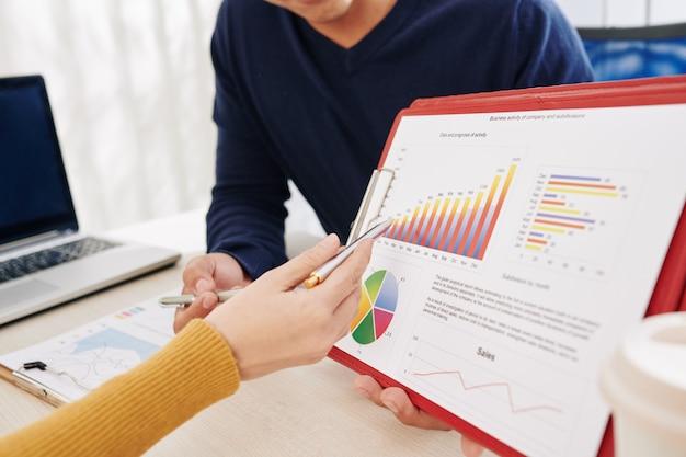 Managers bespreken bedrijfsactiviteiten