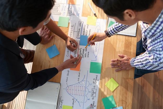 Managers van de marketingafdeling werken aan ideeën voor een bedrijfswebsite en maken een lijst van dingen die gedaan moeten worden