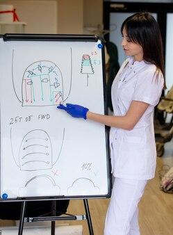Manicuremeester vertelt over de techniek van het werken aan de cursussen