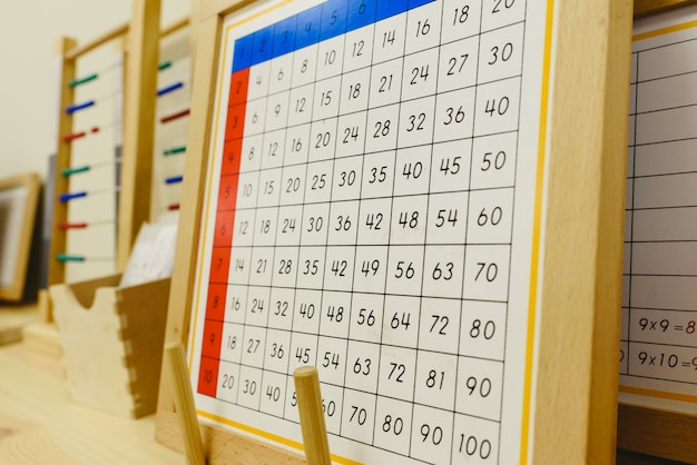 Materialen in een klaslokaal voor studenten van montessori alternatieve pedagogiek.
