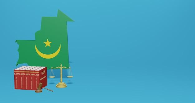 Mauritaanse wet voor infographics, sociale media-inhoud in 3d-weergave