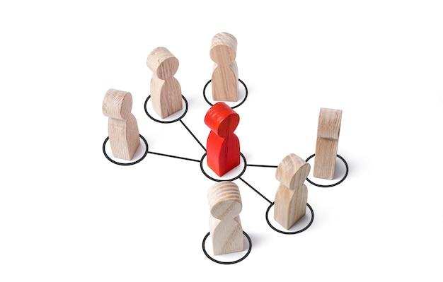 Mediator biedt een bemiddelingsdienst tussen mensen aan.