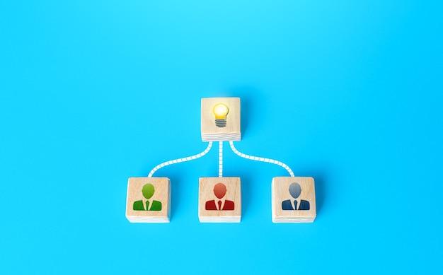 Mensen bundelen hun krachten om een nieuw idee te ontwikkelen gezamenlijk zakelijk project het oprichten van een startup ontwikkeling