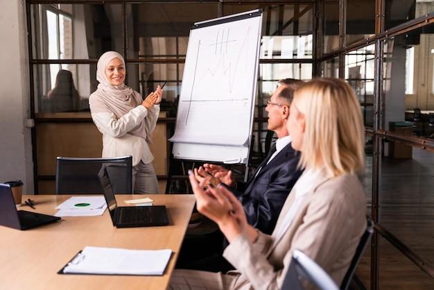Multi-etnische zakelijke teamvergadering op kantoor voor een strategisch marketingplan - kantoorpersoneel, ondernemers en bedrijfsmedewerker aan het werk in een multinationale onderneming