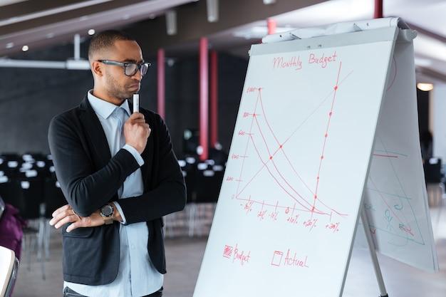 Nadenkend zakenman die over presentatie denkt die flipchart gebruikt