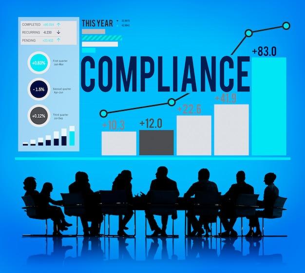 Nalevingsprocedure regelgeving risicostrategieconcept