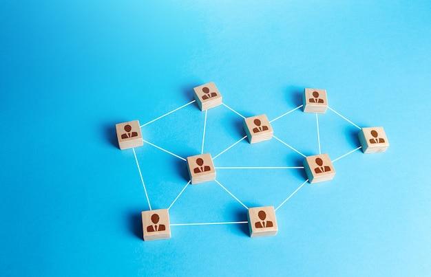 Netwerk van verbonden personeel blokkeert beeldjes per lijn. onconventionele bedrijfsstructuur