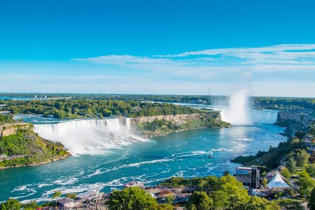 Niagara valt tussen de verenigde staten van amerika en canada
