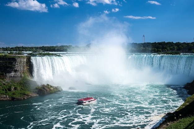 Niagara waterval van bovenaf, luchtfoto van de niagara waterval.