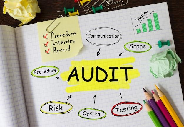 Notitieboekje met toolls en notities over audit, concept