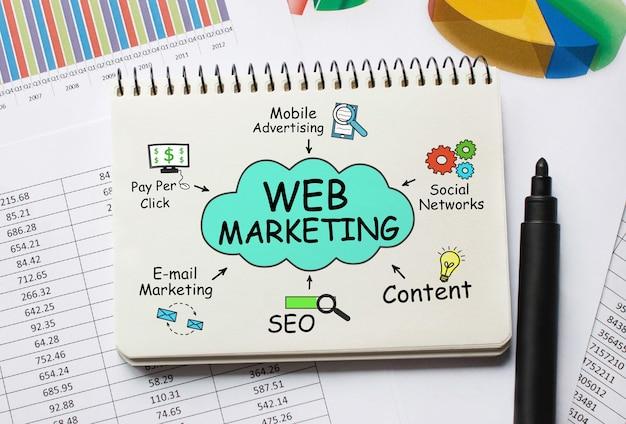Notitieboekje met tools en notities over webmarketing