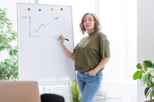 Online presentatie, webinar, online vergadering. jonge zakenvrouw spreekt tot het publiek videogesprek, videoverbinding. ze staat bij de flip-over en kijkt naar het scherm met online kijkers
