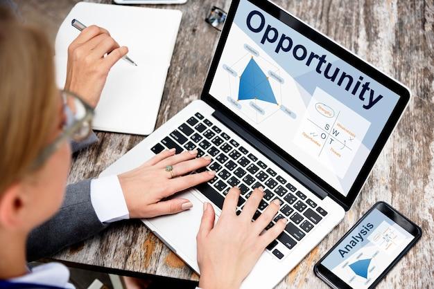 Online zakelijke mogelijkheid