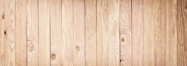 Panorama van lichte houten textuur. bureaubladachtergrond