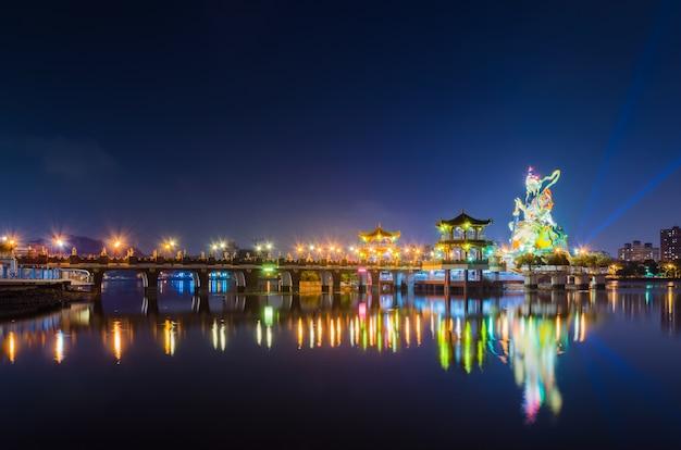 Pei chi-paviljoen bij lotusbloemmeer of vijver in de stad van kaohsiung