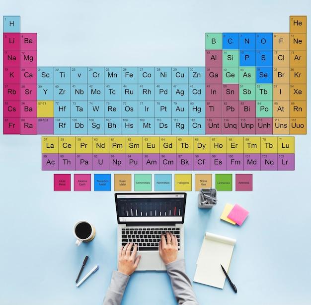 Periodiek systeem chemische chemie mendelejev concept