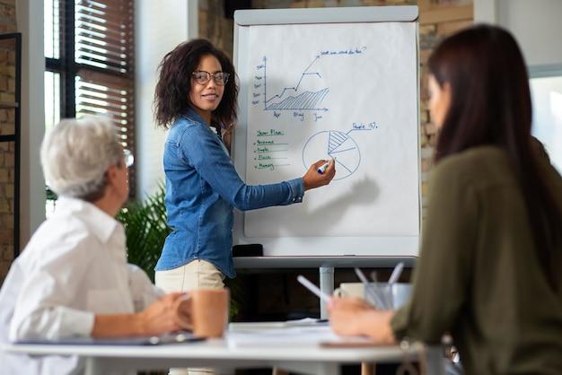 Persoon die informatie voor vergadering op wit bord presenteert