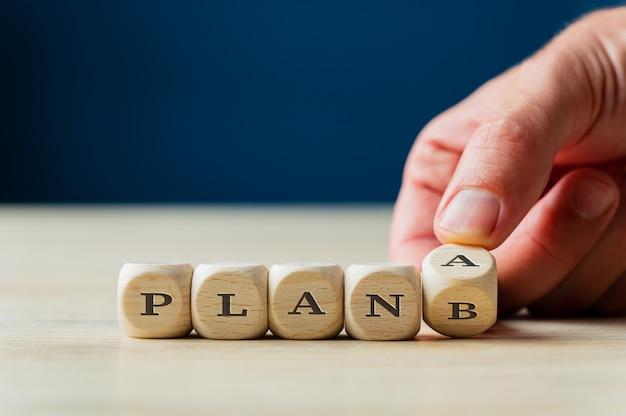 Plan a of b teken