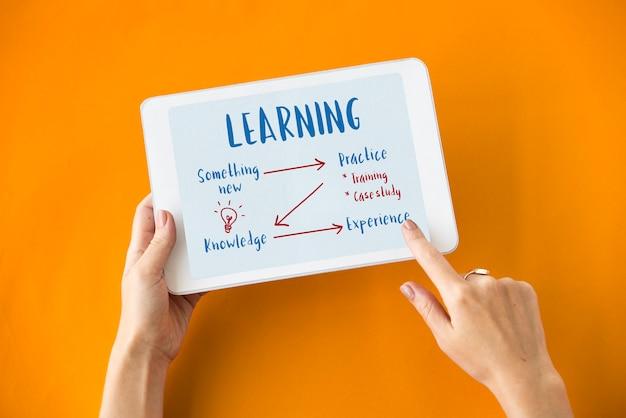 Plan grafiek kennis stappen