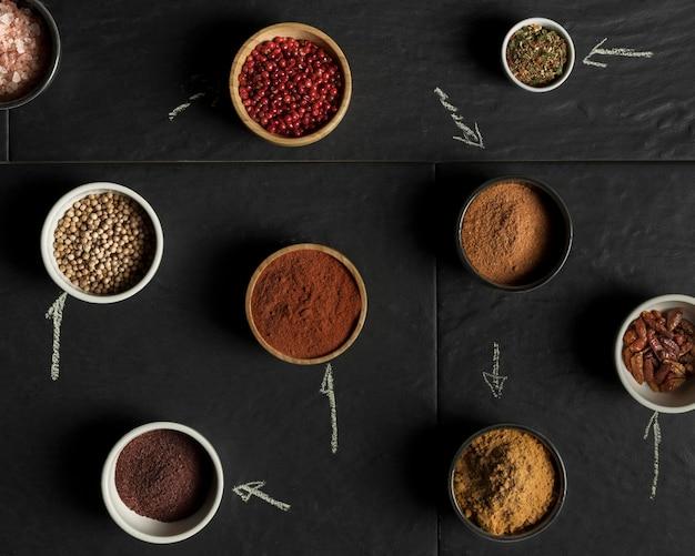 Platliggende kommen met specerijen