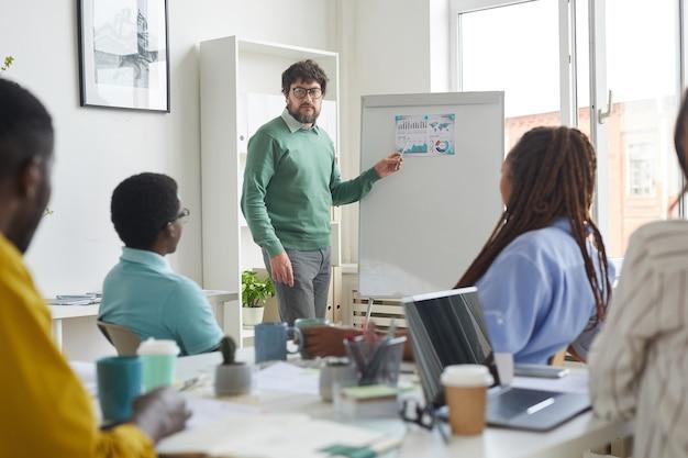 Portret van bebaarde projectmanager wijzend op whiteboard tijdens bespreking van bedrijfsstrategie met team in vergaderruimte of kantoor