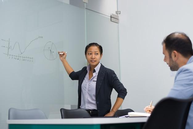 Portret van ernstige vrouwelijke uitvoerende het schrijven grafieken aan boord