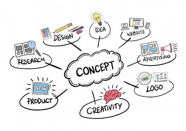 Product lancering concept vector
