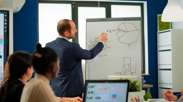 Professionele bedrijfscoach bedrijfsleider leraar die flip-overpresentatie aanbiedt met uitleg over grafieken, overleg met klanten, opleiding van diverse werknemersgroep op conferentievergaderingskantoor, bestuurskamer