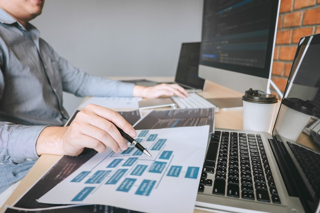 Professionele ontwikkelaar programmeur werkt een software website-ontwerp en coderingstechnologie, het schrijven van codes en database in het kantoor van het bedrijf, wereldwijde cyberverbindingstechnologie