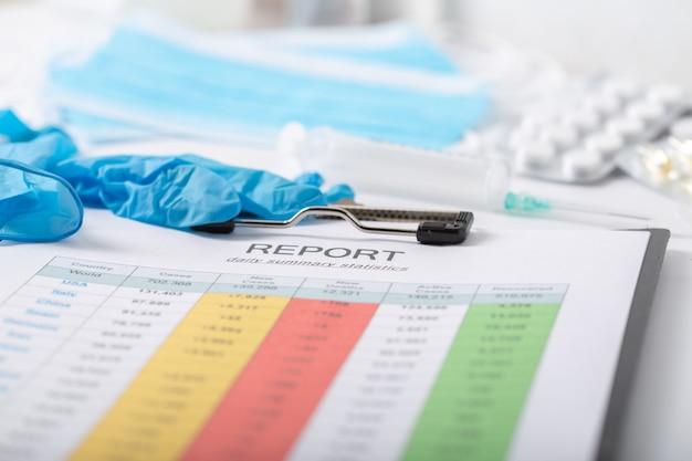 Rapporteer over het aantal patiënten aan de dokters tafel.