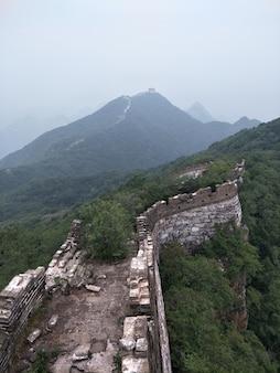 Reizen naar china