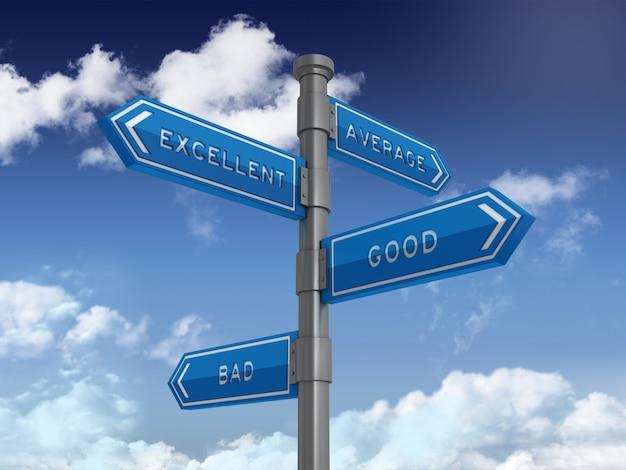 Richtingbord met gemiddelde uitstekende goede slechte woorden op blauwe hemel