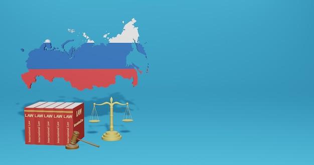 Russische wet voor infographics, sociale media-inhoud in 3d-weergave