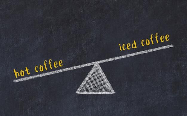 Schoolbordschets van schalen. concept evenwicht tussen bevroren koffie en hete koffie