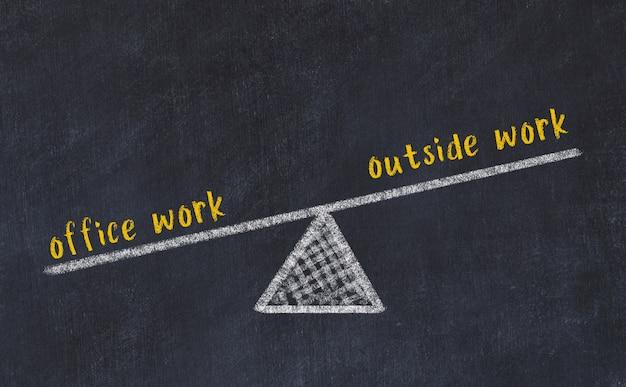 Schoolbordschets van schalen. concept evenwicht tussen kantoorwerk en buitenwerk