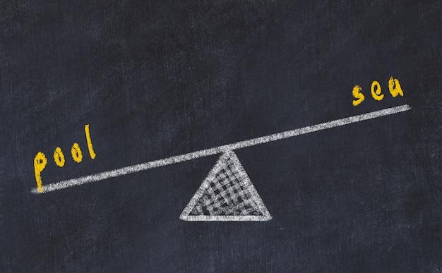 Schoolbordschets van schalen, concept evenwicht tussen pool en overzees