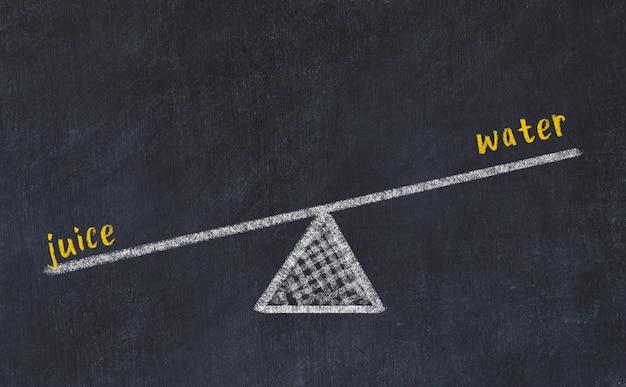 Schoolbordschets van schalen. concept evenwicht tussen sap en water