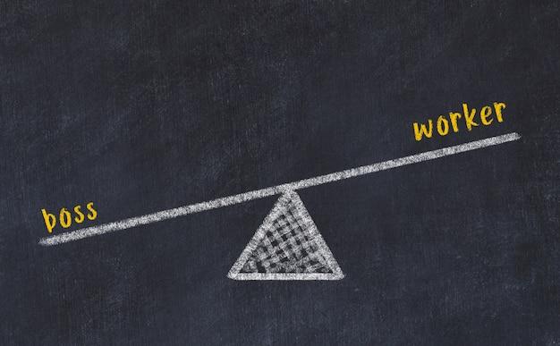 Schoolbordschets van schalen. concept evenwicht tussen werkgever en arbeider