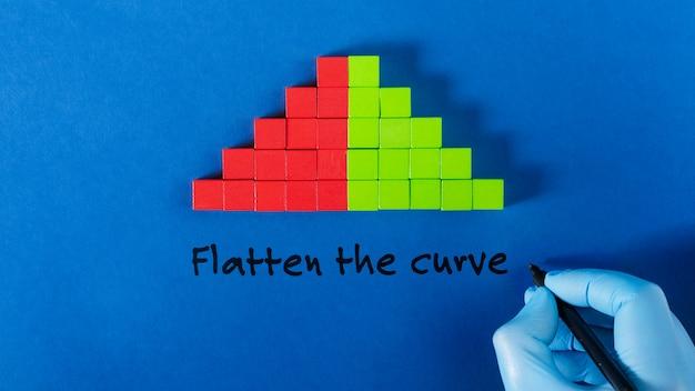 Schrijven flatten the curve onder staafdiagram samengesteld met rode en groene blokken in conceptueel beeld van beschermende maatregelen
