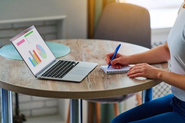 Slimme moderne vrouw noteert grafieken met pen in een notitieblok en gebruikt een laptop voor online werken, educatieve cursussen, webinars kijken en e-learning op de werkruimte thuis