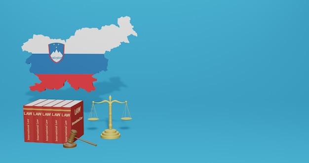 Sloveense wet voor infographics, sociale media-inhoud in 3d-weergave