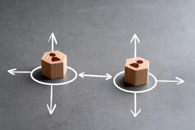 Sociale afstand tot houten figuur