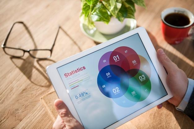 Staistics bedrijfsstrategie planning onderzoek digitaal tabletconcept