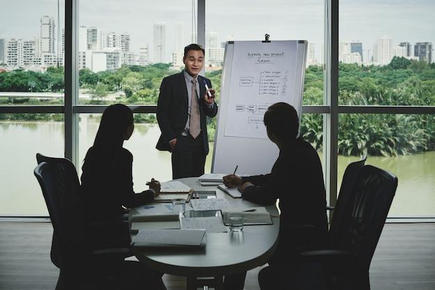 Start-up project presenteren aan investeerders