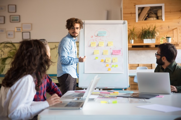 Startup-leider stroomdiagram aan boord tekenen en project bespreken