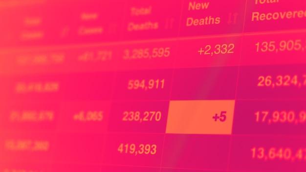 Statistieken over pandemie van coronavirus op scherm aantal gevallen van covid 19 stijgt kaartgegevens nemen toe