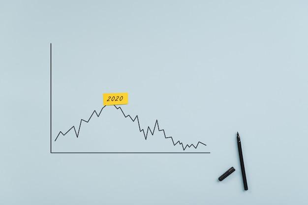 Statistische financiële grafiek die een economische depressie voorspelt