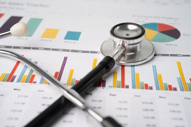 Stethoscoop op grafiek ruitjespapier, financiën, rekening, statistiek, analytische economie bedrijfsconcept.