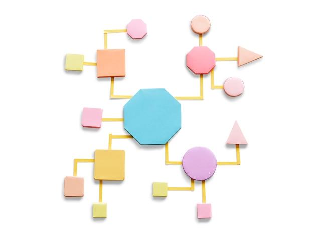 Strategie verbindingsontwerp planningsoplossing